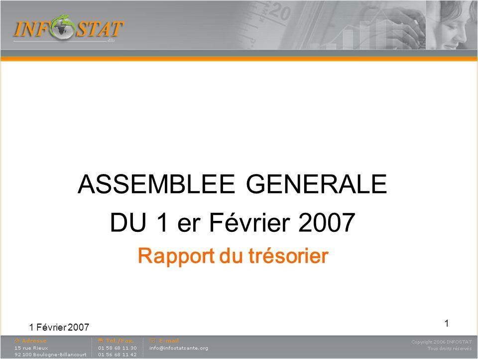 1 Février 2007 Ch.Bessodes - Trésorière Compte dexploitation Année 2006