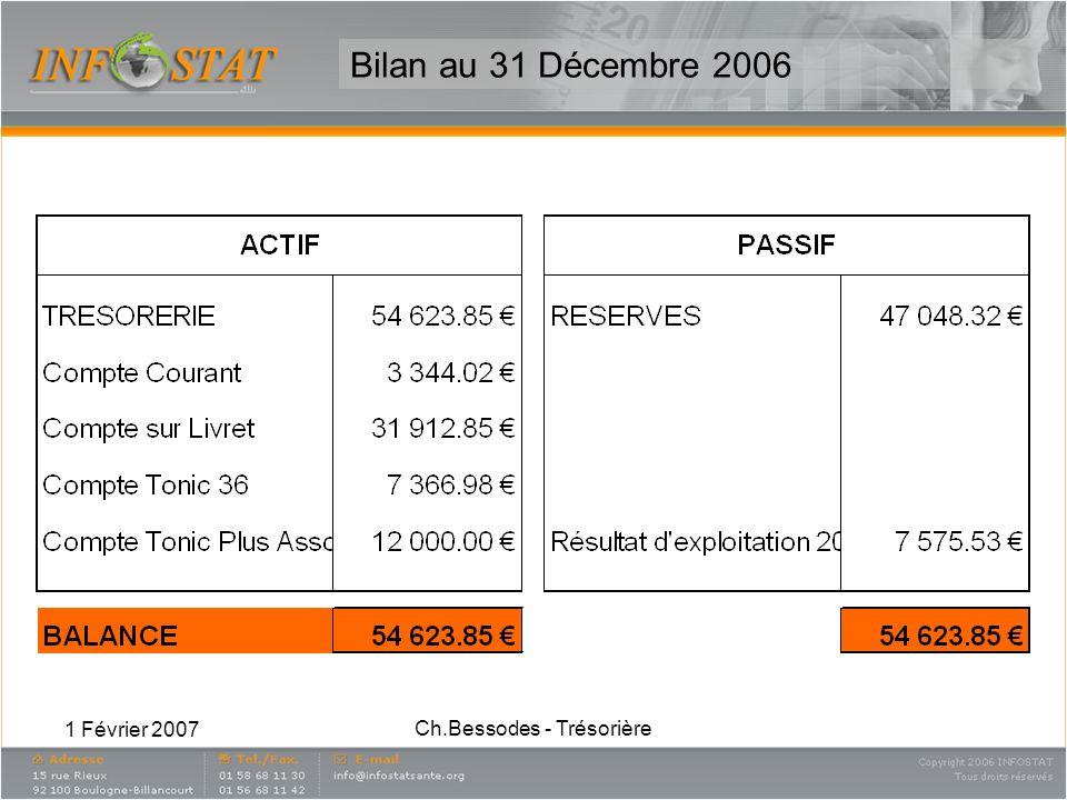 1 Février 2007 Ch.Bessodes - Trésorière Budget prévisionnel 2007
