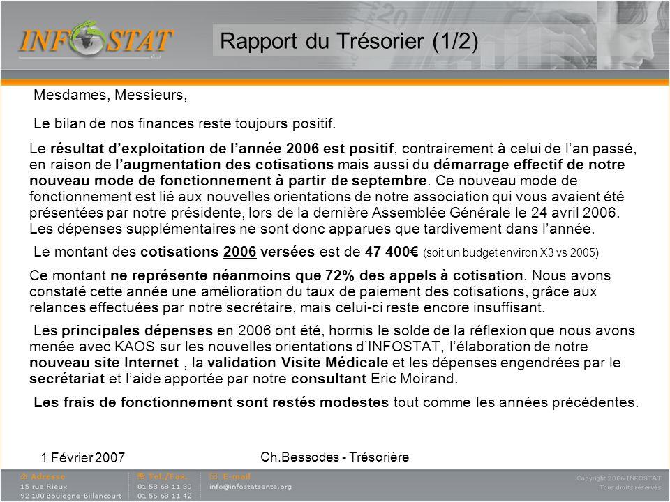 1 Février 2007 Ch.Bessodes - Trésorière Rapport du Trésorier (2/2) Le bilan fait apparaître à ce jour une réserve de 47 048.32.