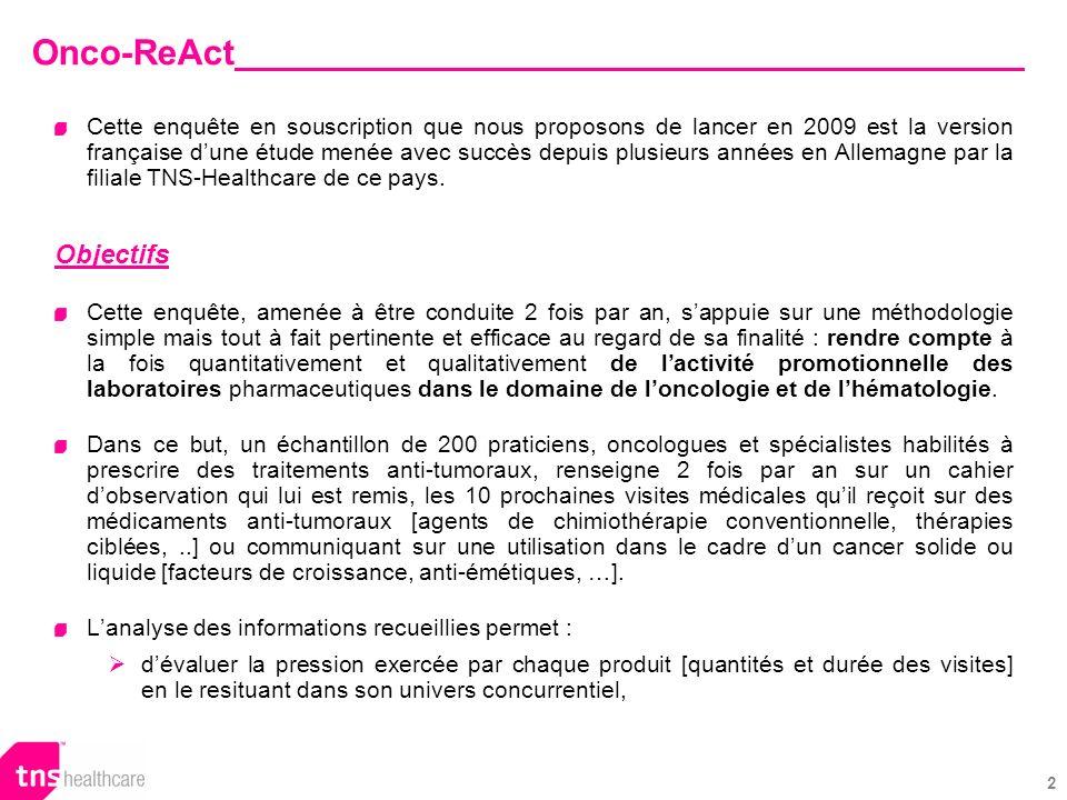 13 Pression de visite par laboratoire [%] dans le cancer du sein Onco-ReAct [nombre total de visites abordant le cancer du sein = 870]