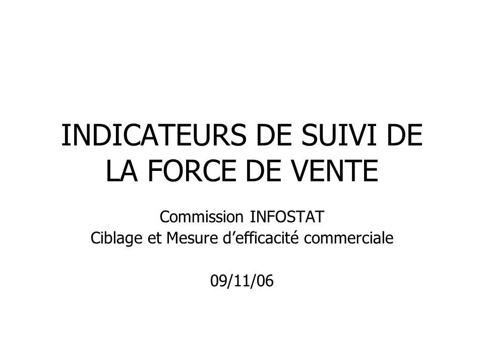INDICATEURS DE SUIVI DE LA FORCE DE VENTE Commission INFOSTAT Ciblage et Mesure defficacité commerciale 09/11/06