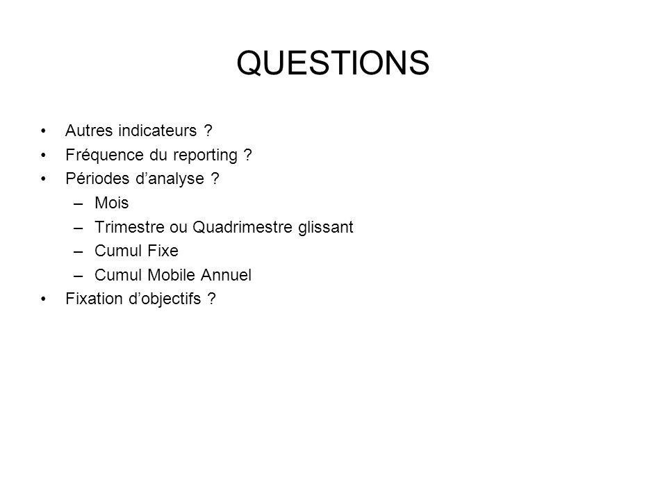 QUESTIONS Autres indicateurs ? Fréquence du reporting ? Périodes danalyse ? –Mois –Trimestre ou Quadrimestre glissant –Cumul Fixe –Cumul Mobile Annuel