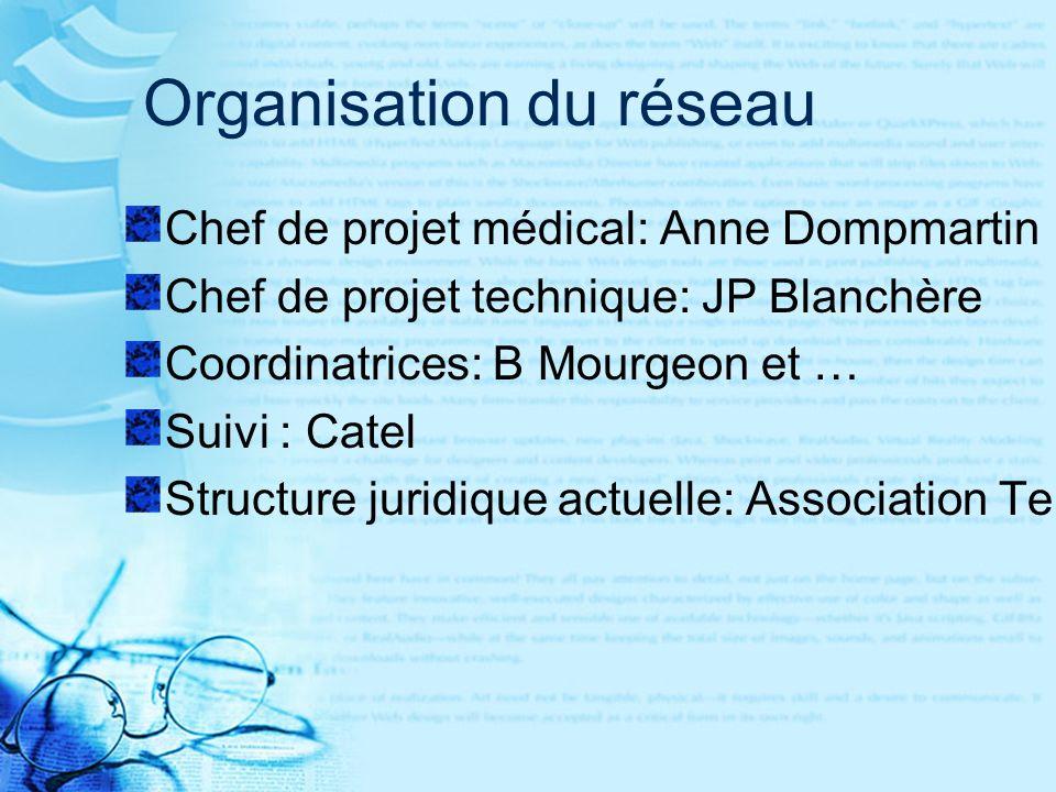 Organisation du réseau Chef de projet médical: Anne Dompmartin Chef de projet technique: JP Blanchère Coordinatrices: B Mourgeon et … Suivi : Catel Structure juridique actuelle: Association Telap