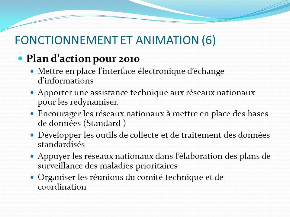 FONCTIONNEMENT ET ANIMATION (6) Plan daction pour 2010 Mettre en place linterface électronique déchange dinformations Apporter une assistance techniqu
