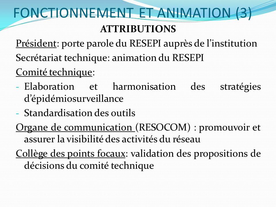 FONCTIONNEMENT ET ANIMATION (3) ATTRIBUTIONS Président: porte parole du RESEPI auprès de linstitution Secrétariat technique: animation du RESEPI Comit