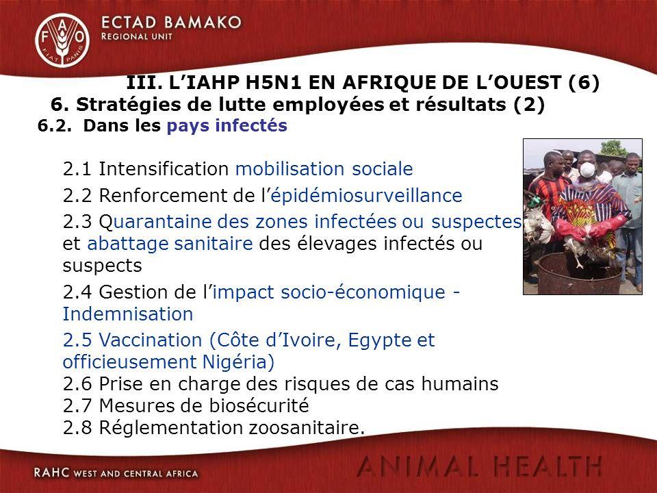 2.1 Intensification mobilisation sociale 2.2 Renforcement de lépidémiosurveillance 2.3 Quarantaine des zones infectées ou suspectes et abattage sanita