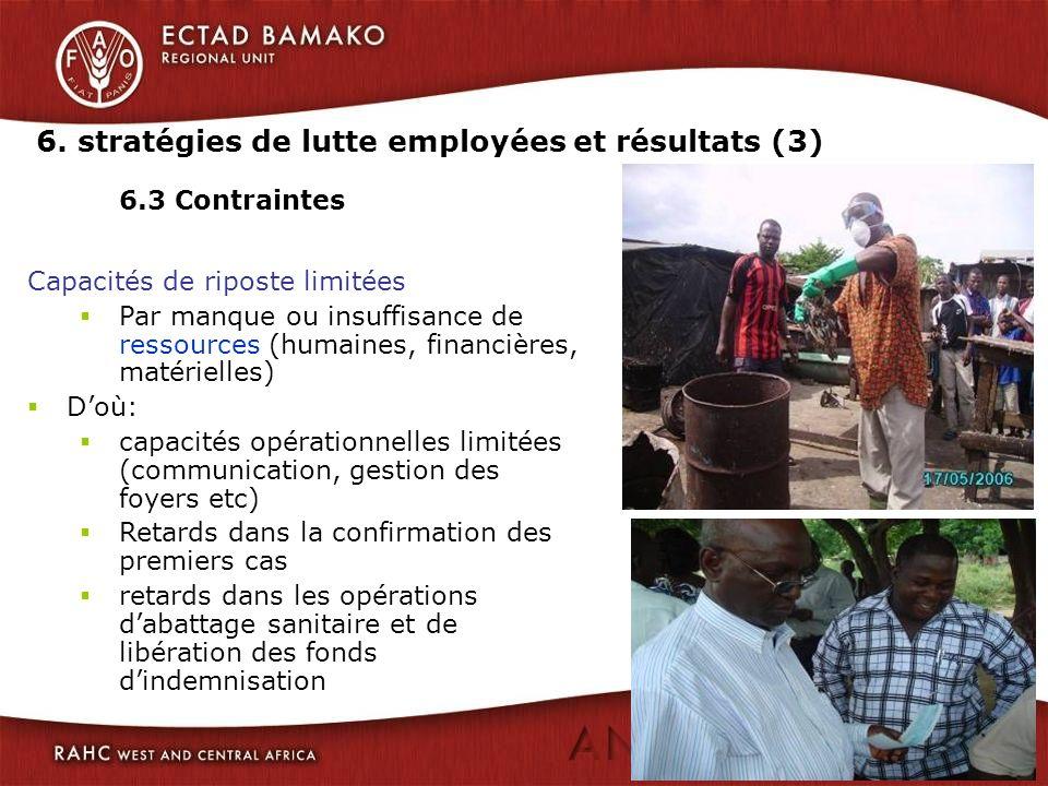 6. stratégies de lutte employées et résultats (3) Capacités de riposte limitées Par manque ou insuffisance de ressources (humaines, financières, matér