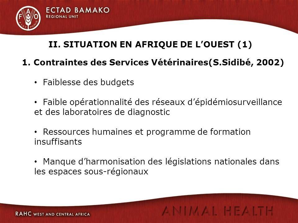 II. SITUATION EN AFRIQUE DE LOUEST (1) 1. Contraintes des Services Vétérinaires(S.Sidibé, 2002) Faiblesse des budgets Faible opérationnalité des résea