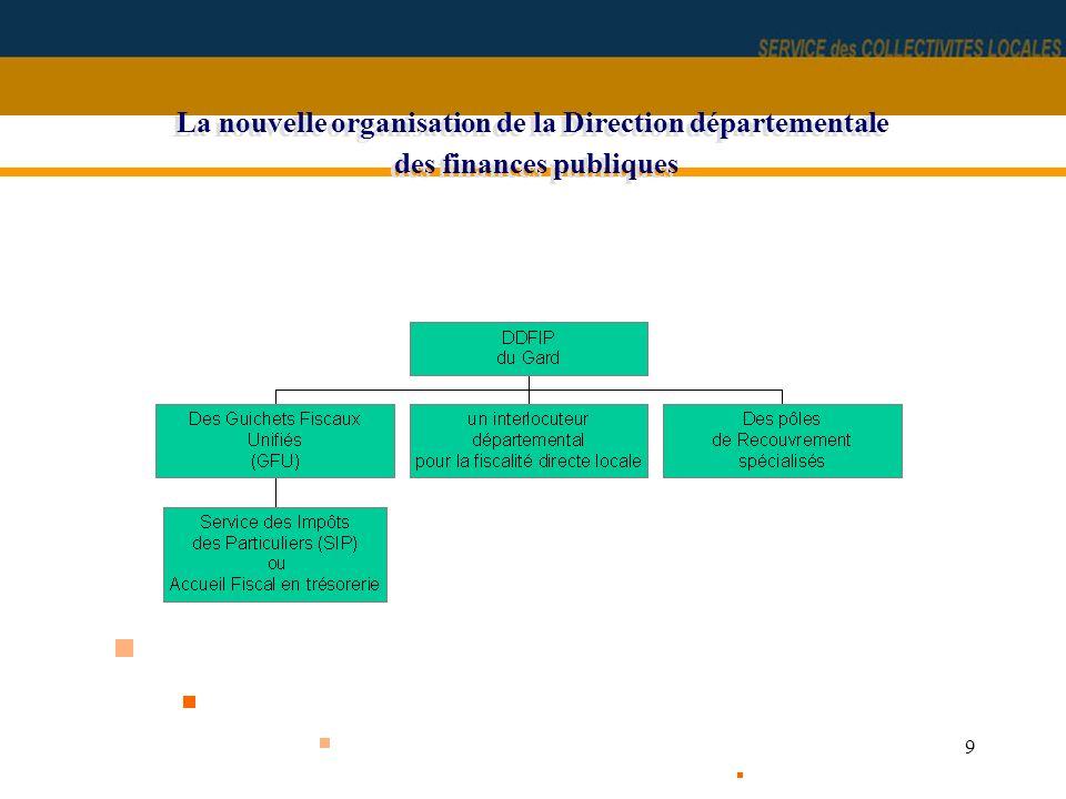 9 La nouvelle organisation de la Direction départementale des finances publiques