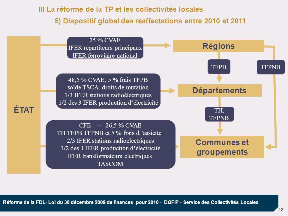 12 Réforme de la FDL- Loi du 30 décembre 2009 de finances pour 2010 - DGFiP - Service des Collectivités Locales III La réforme de la TP et les collect