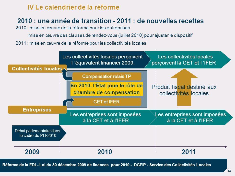 14 Réforme de la FDL- Loi du 30 décembre 2009 de finances pour 2010 - DGFiP - Service des Collectivités Locales 2010 : une année de transition - 2011