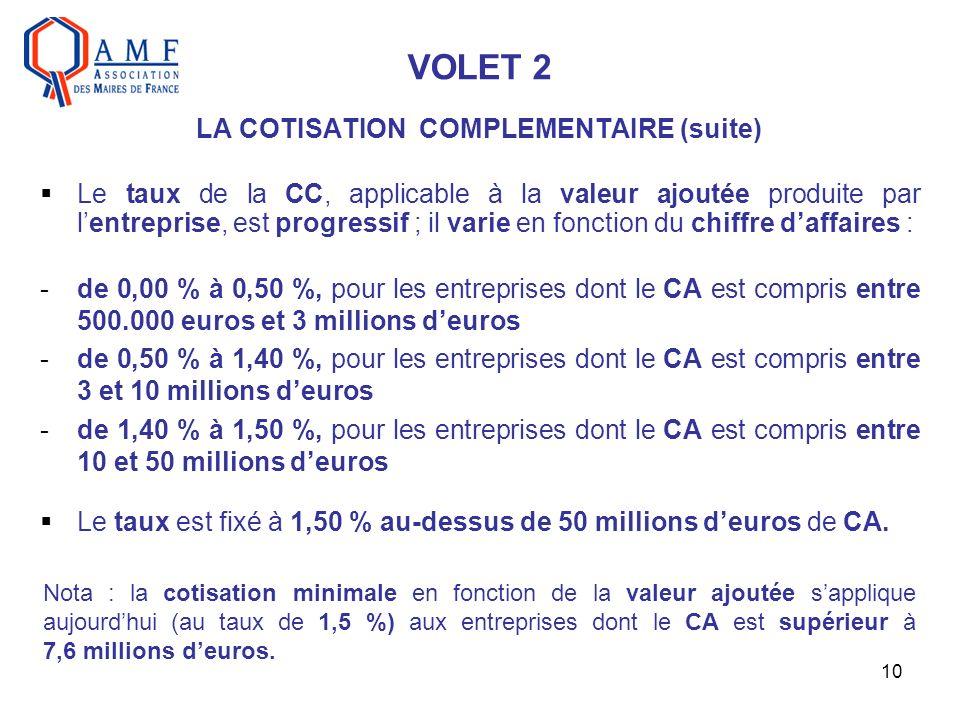10 VOLET 2 LA COTISATION COMPLEMENTAIRE (suite) Le taux de la CC, applicable à la valeur ajoutée produite par lentreprise, est progressif ; il varie e