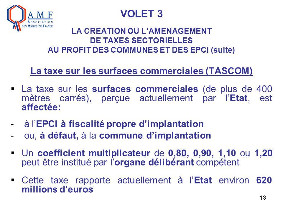 13 VOLET 3 LA CREATION OU LAMENAGEMENT DE TAXES SECTORIELLES AU PROFIT DES COMMUNES ET DES EPCI (suite) La taxe sur les surfaces commerciales (TASCOM)