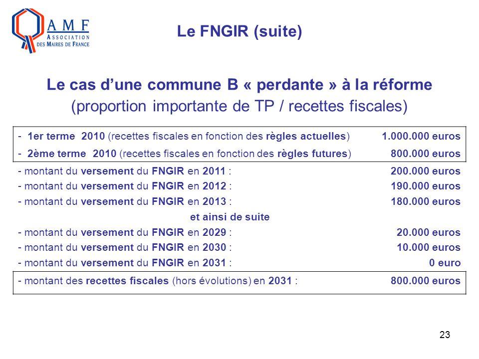 23 Le FNGIR (suite) Le cas dune commune B « perdante » à la réforme (proportion importante de TP / recettes fiscales) - 1er terme 2010 (recettes fiscales en fonction des règles actuelles)1.000.000 euros - 2ème terme 2010 (recettes fiscales en fonction des règles futures)800.000 euros - montant du versement du FNGIR en 2011 : - montant du versement du FNGIR en 2012 : - montant du versement du FNGIR en 2013 : et ainsi de suite - montant du versement du FNGIR en 2029 : - montant du versement du FNGIR en 2030 : - montant du versement du FNGIR en 2031 : 200.000 euros 190.000 euros 180.000 euros 20.000 euros 10.000 euros 0 euro - montant des recettes fiscales (hors évolutions) en 2031 :800.000 euros