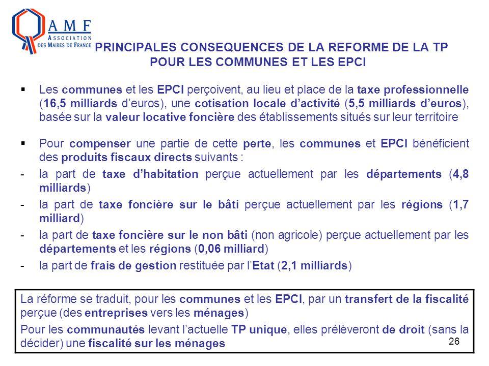 26 LES PRINCIPALES CONSEQUENCES DE LA REFORME DE LA TP POUR LES COMMUNES ET LES EPCI Les communes et les EPCI perçoivent, au lieu et place de la taxe