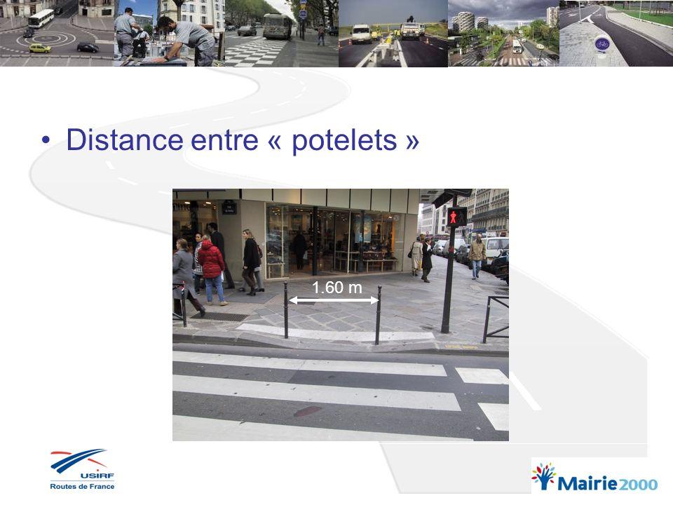 Distance entre « potelets » 1.60 m