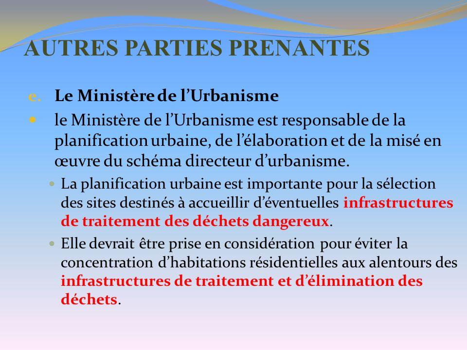 AUTRES PARTIES PRENANTES e. Le Ministère de lUrbanisme le Ministère de lUrbanisme est responsable de la planification urbaine, de lélaboration et de l