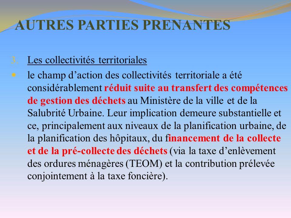AUTRES PARTIES PRENANTES 3. Les collectivités territoriales le champ daction des collectivités territoriale a été considérablement réduit suite au tra