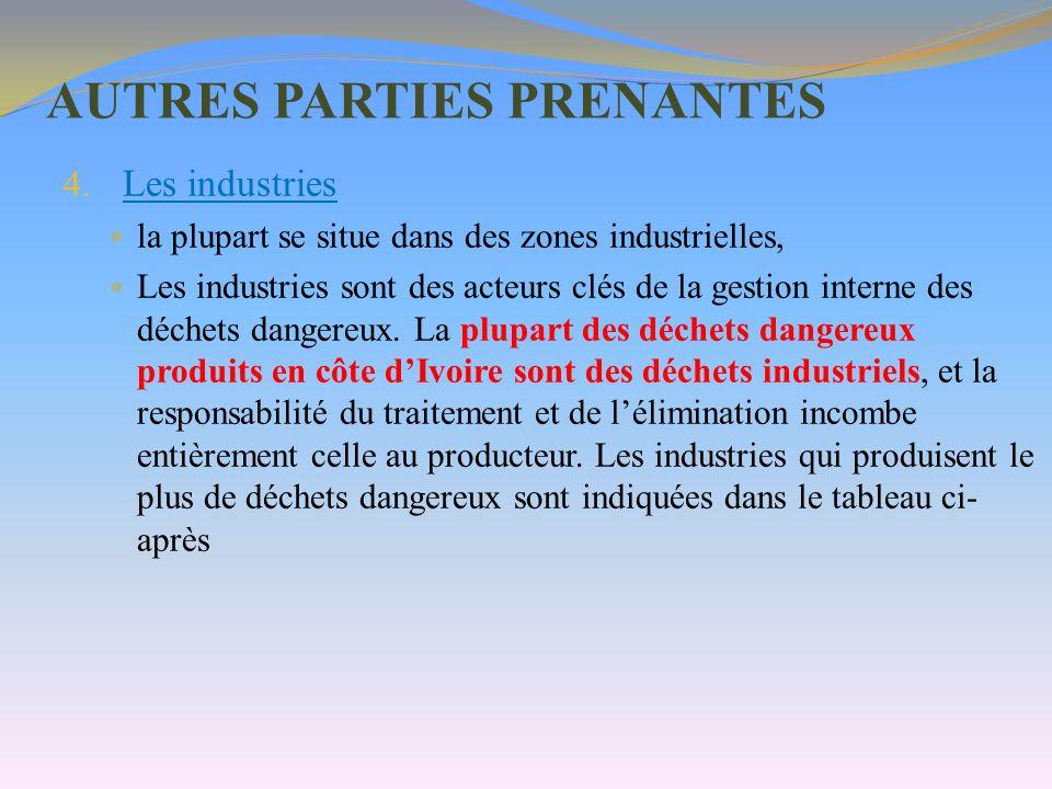 AUTRES PARTIES PRENANTES 4. Les industries la plupart se situe dans des zones industrielles, Les industries sont des acteurs clés de la gestion intern