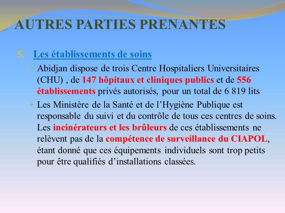 AUTRES PARTIES PRENANTES 5. Les établissements de soins Abidjan dispose de trois Centre Hospitaliers Universitaires (CHU), de 147 hôpitaux et clinique