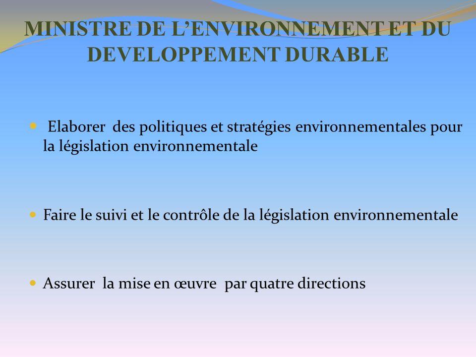 MINISTRE DE LENVIRONNEMENT ET DU DEVELOPPEMENT DURABLE Elaborer des politiques et stratégies environnementales pour la législation environnementale Fa