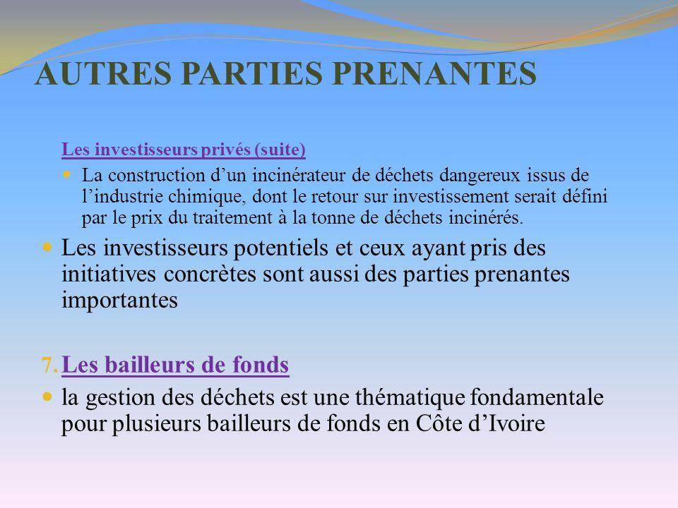 AUTRES PARTIES PRENANTES Les investisseurs privés (suite) La construction dun incinérateur de déchets dangereux issus de lindustrie chimique, dont le