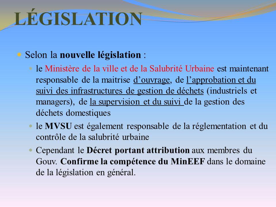 LÉGISLATION Selon la nouvelle législation : le Ministère de la ville et de la Salubrité Urbaine est maintenant responsable de la maitrise douvrage, de