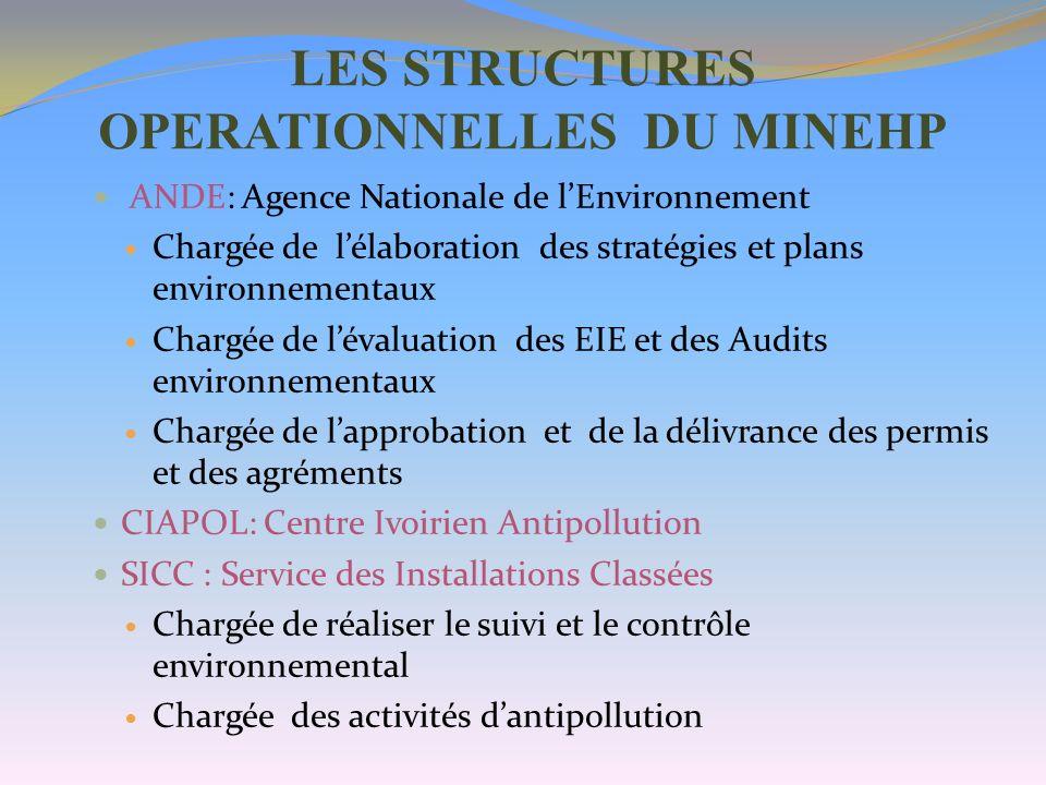 LES STRUCTURES OPERATIONNELLES DU MINEHP ANDE: Agence Nationale de lEnvironnement Chargée de lélaboration des stratégies et plans environnementaux Cha