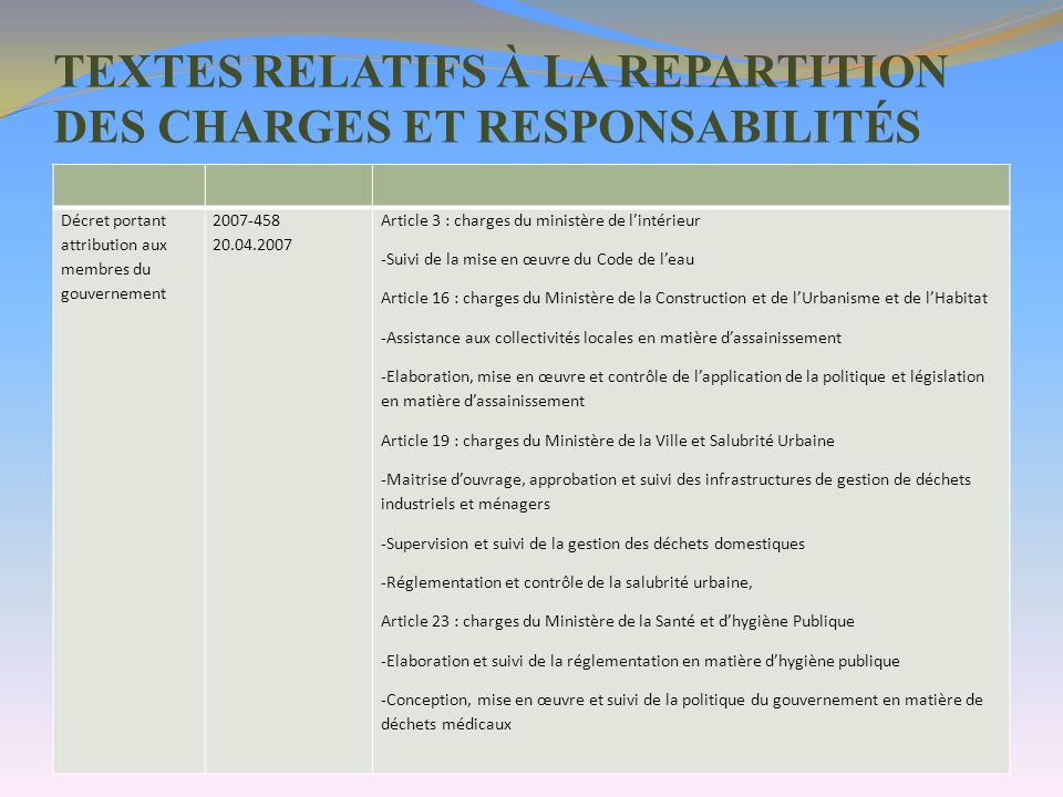 TEXTES RELATIFS À LA REPARTITION DES CHARGES ET RESPONSABILITÉS Décret portant attribution aux membres du gouvernement 2007-458 20.04.2007 Article 3 :