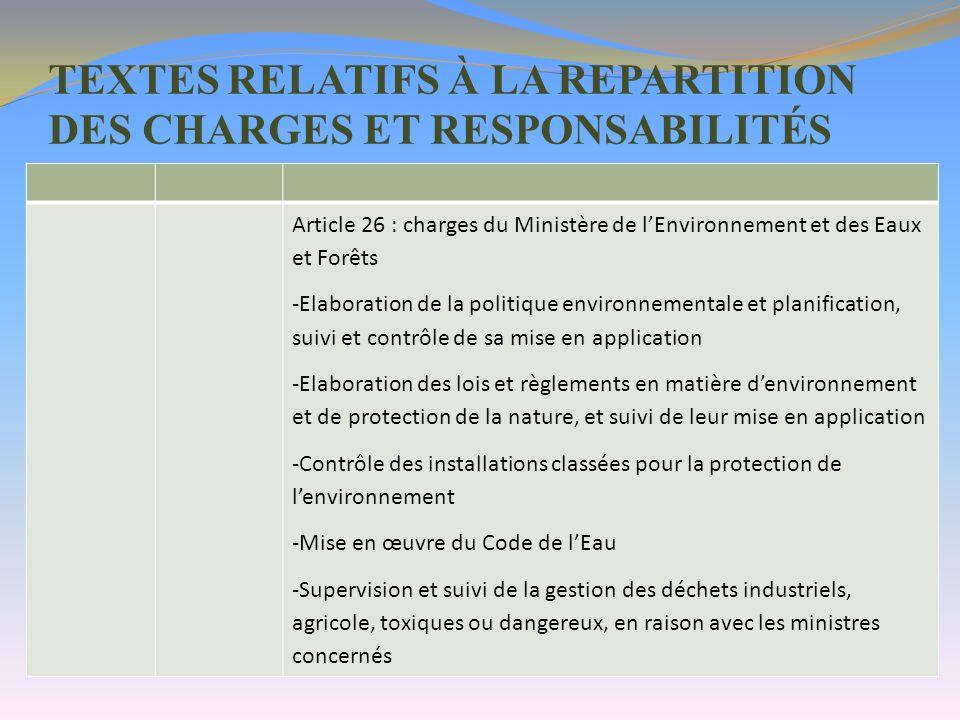 TEXTES RELATIFS À LA REPARTITION DES CHARGES ET RESPONSABILITÉS Article 26 : charges du Ministère de lEnvironnement et des Eaux et Forêts -Elaboration