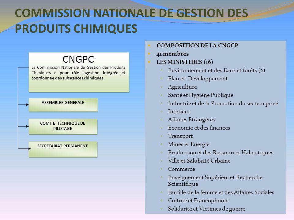 COMMISSION NATIONALE DE GESTION DES PRODUITS CHIMIQUES COMPOSITION DE LA CNGCP 41 membres LES MINISTERES (16) Environnement et des Eaux et forêts (2)