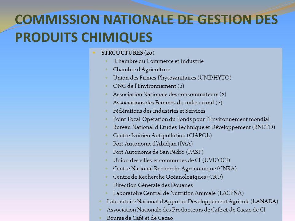 COMMISSION NATIONALE DE GESTION DES PRODUITS CHIMIQUES STRCUCTURES (20) Chambre du Commerce et Industrie Chambre dAgriculture Union des Firmes Phytosa