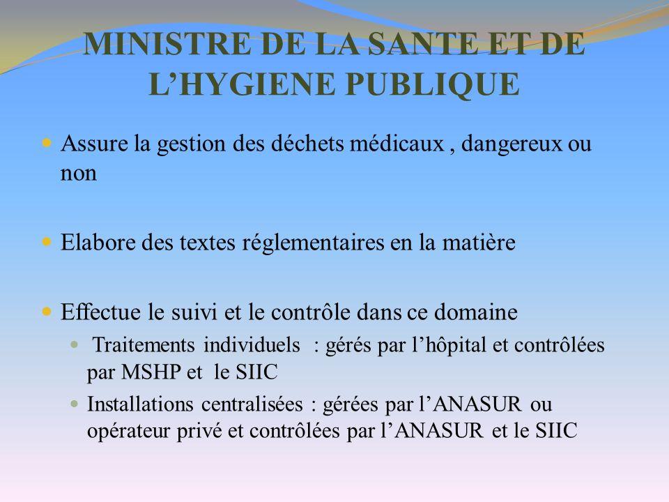 MINISTRE DE LA SANTE ET DE LHYGIENE PUBLIQUE Assure la gestion des déchets médicaux, dangereux ou non Elabore des textes réglementaires en la matière