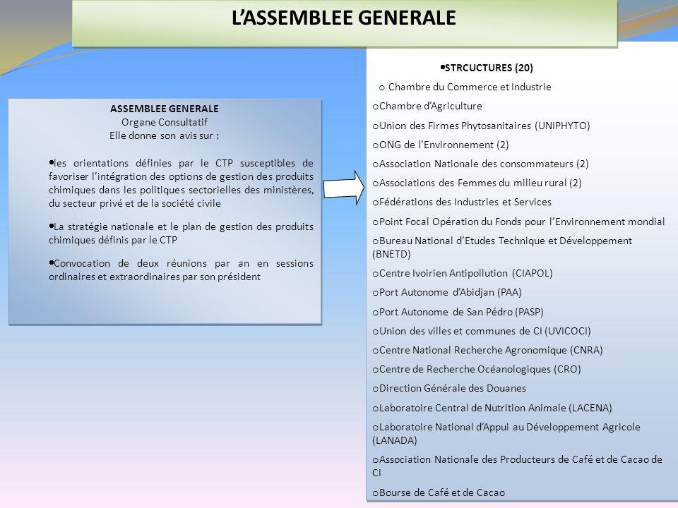 ASSEMBLEE GENERALE Organe Consultatif Elle donne son avis sur : les orientations définies par le CTP susceptibles de favoriser lintégration des option