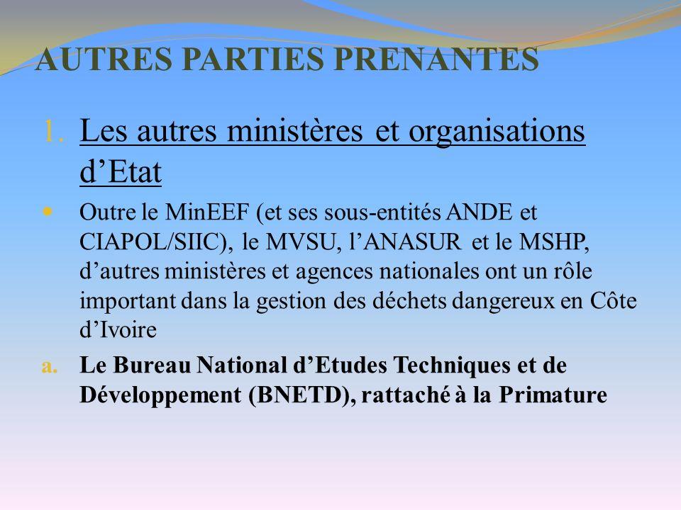 AUTRES PARTIES PRENANTES 1. Les autres ministères et organisations dEtat Outre le MinEEF (et ses sous-entités ANDE et CIAPOL/SIIC), le MVSU, lANASUR e