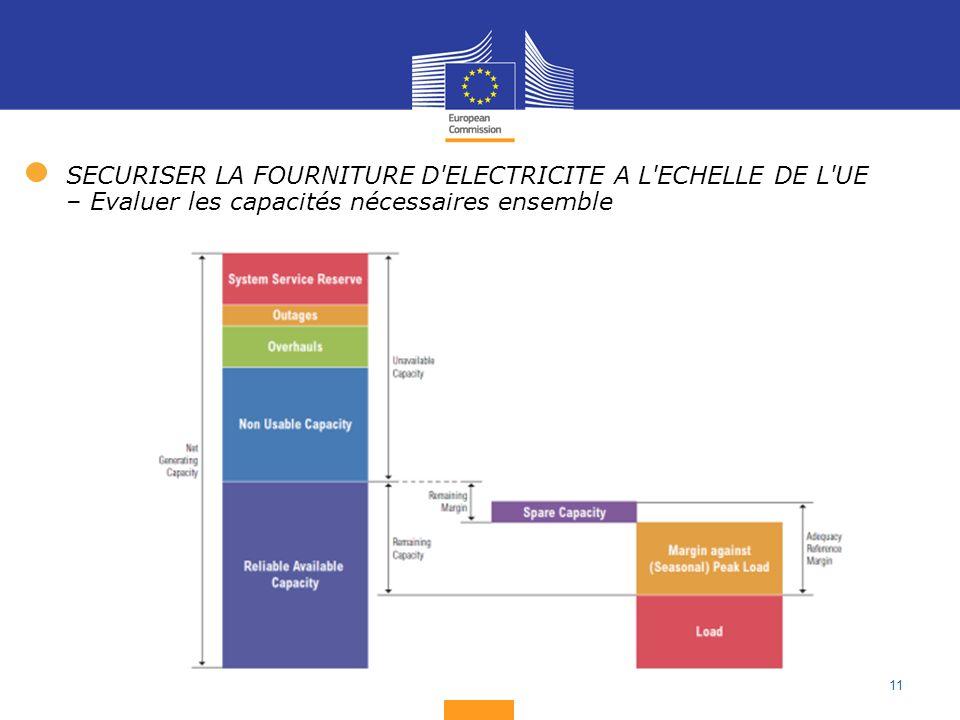 11 SECURISER LA FOURNITURE D ELECTRICITE A L ECHELLE DE L UE – Evaluer les capacités nécessaires ensemble