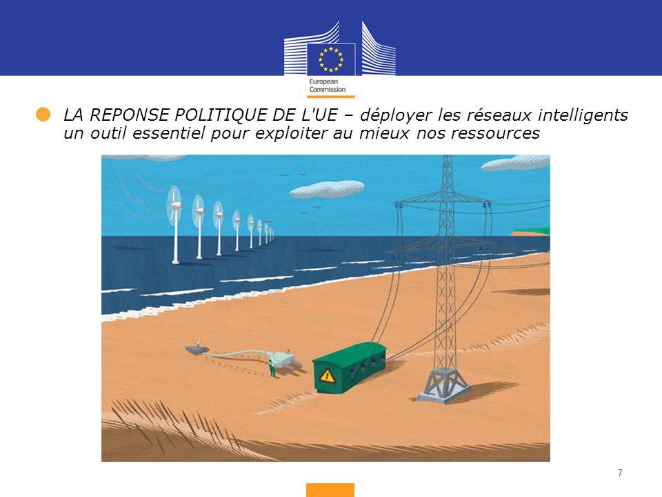 7 LA REPONSE POLITIQUE DE L UE – déployer les réseaux intelligents un outil essentiel pour exploiter au mieux nos ressources