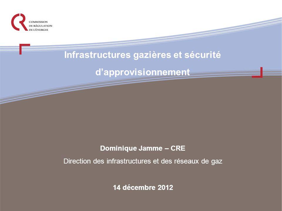 Infrastructures gazières et sécurité dapprovisionnement Dominique Jamme – CRE Direction des infrastructures et des réseaux de gaz 14 décembre 2012