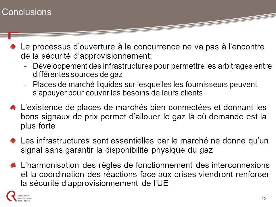 Le processus douverture à la concurrence ne va pas à lencontre de la sécurité dapprovisionnement: -Développement des infrastructures pour permettre le