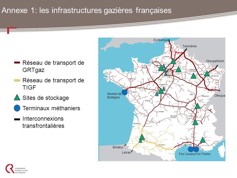 Réseau de transport de GRTgaz Réseau de transport de TIGF Sites de stockage Terminaux méthaniers Interconnexions transfrontalières Biriatou Montoir de