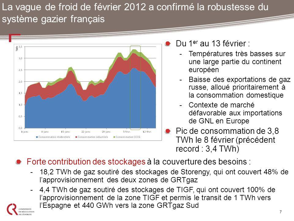 7 La vague de froid de février 2012 a confirmé la robustesse du système gazier français Du 1 er au 13 février : -Températures très basses sur une larg