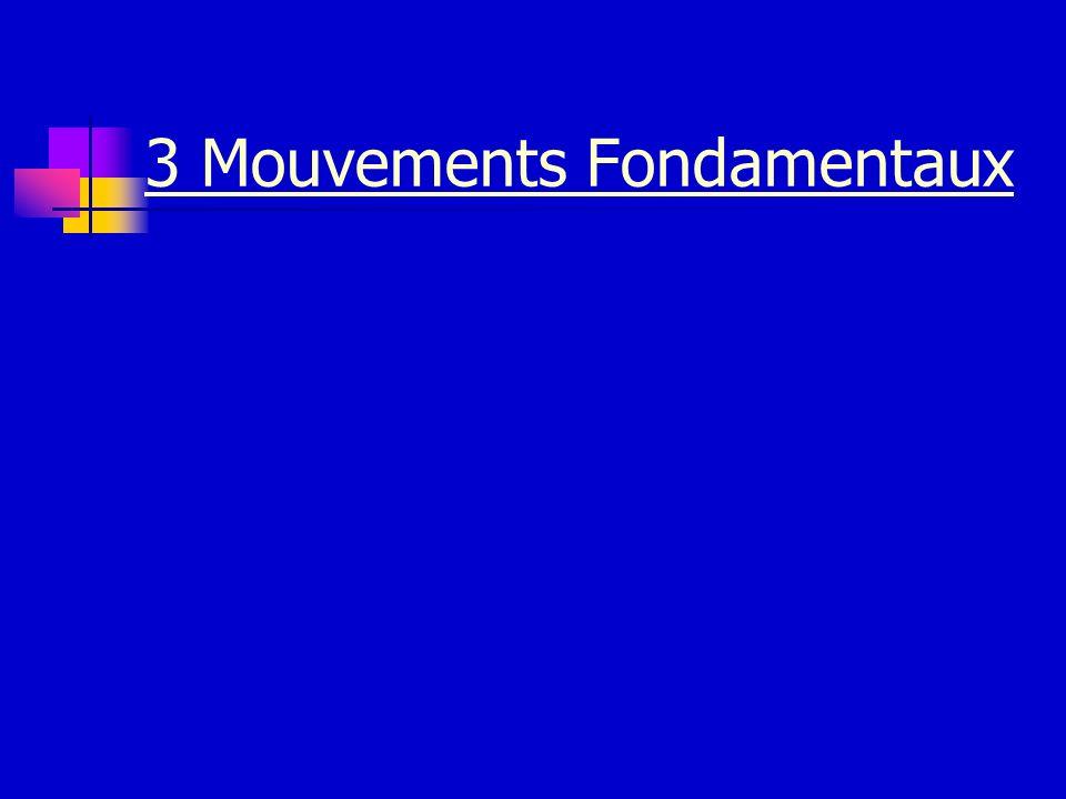 3 Mouvements Fondamentaux