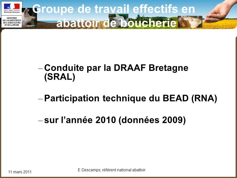11 mars 2011 E Descamps, référent national abattoir Groupe de travail effectifs en abattoir de boucherie – Conduite par la DRAAF Bretagne (SRAL) – Par