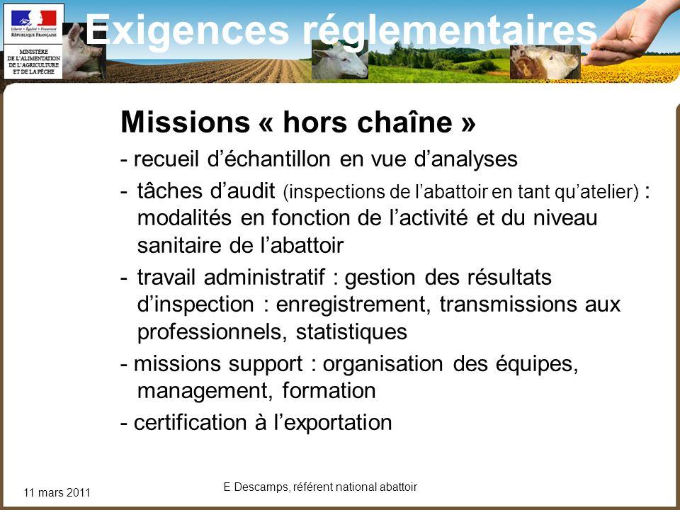 11 mars 2011 E Descamps, référent national abattoir Missions « hors chaîne » - recueil déchantillon en vue danalyses -tâches daudit (inspections de la