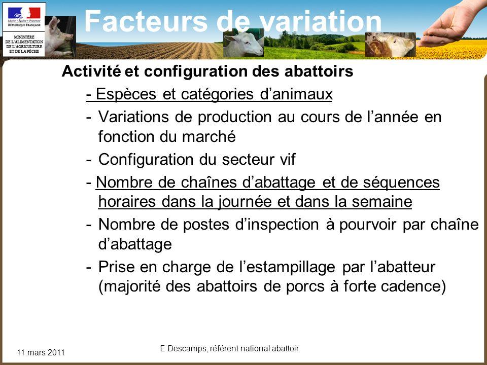 11 mars 2011 E Descamps, référent national abattoir Facteurs de variation Activité et configuration des abattoirs - Espèces et catégories danimaux -Va