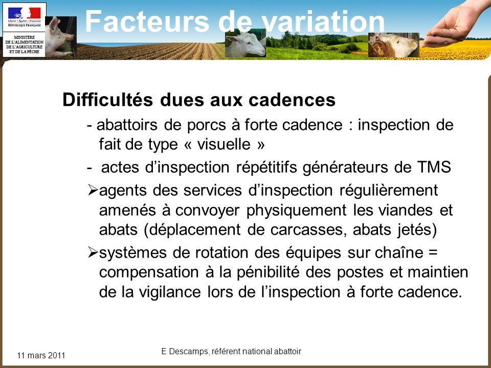 11 mars 2011 E Descamps, référent national abattoir Facteurs de variation Difficultés dues aux cadences - abattoirs de porcs à forte cadence : inspect