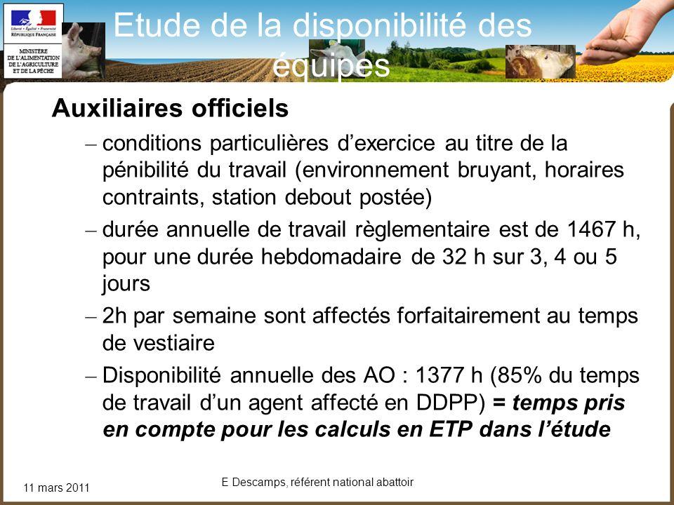 11 mars 2011 E Descamps, référent national abattoir Etude de la disponibilité des équipes Auxiliaires officiels – conditions particulières dexercice a