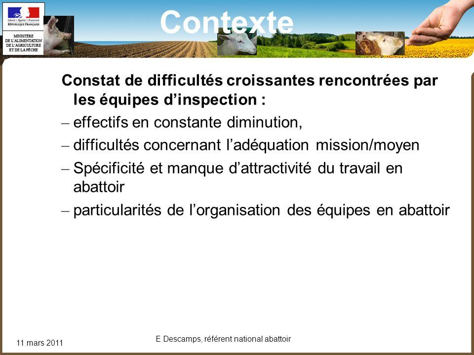 11 mars 2011 E Descamps, référent national abattoir Contexte Constat de difficultés croissantes rencontrées par les équipes dinspection : – effectifs