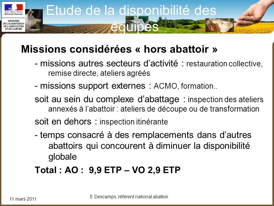 11 mars 2011 E Descamps, référent national abattoir Missions considérées « hors abattoir » - missions autres secteurs dactivité : restauration collect