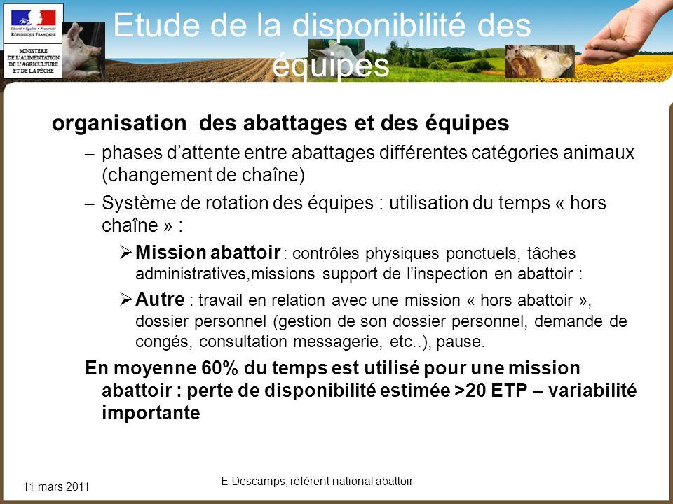 11 mars 2011 E Descamps, référent national abattoir organisation des abattages et des équipes – phases dattente entre abattages différentes catégories